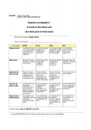 English Worksheet: Rubric for Holocaust Project