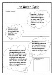 Worksheets Water Cycle Worksheet High School english teaching worksheets water cycle cycle
