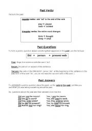 English worksheet: Simple Past Yes/No Questions