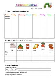 English Worksheets: THE VERY HUNGRY CATERPILLAR