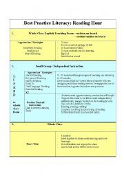 English Worksheets: Best Practice Literacy Block Planner