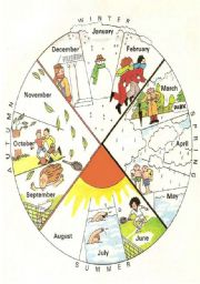 English Worksheet: The seasons