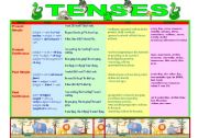 English Worksheet: CHART Present and Past Tenses