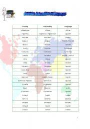 List of Countries, Nationalities and Languages
