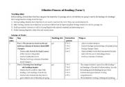 English Worksheets: Lesson Plan (Process of Reading : Guessing + Scanning + Reflecting)