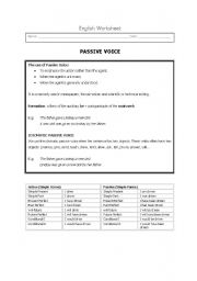 passive voice worksheet by. Black Bedroom Furniture Sets. Home Design Ideas