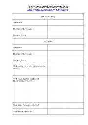 English teaching worksheets: Customer service