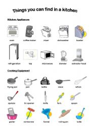 Kitchen appliances names in english - Things You Can Find In A Kitchen