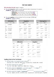 Fill in the conjugation of the Past Simple
