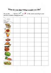 English Worksheet: What do you like? What would you like?
