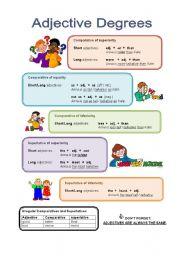 Adjective Degrees