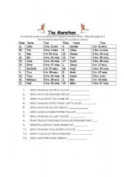English Worksheets: The Marathon