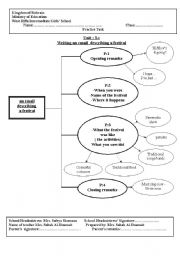 English Worksheets: festival spidergraph