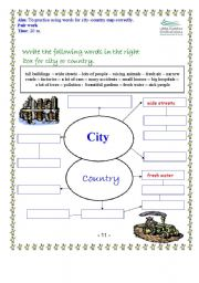 English Worksheet: practise using words for city�country map correctly