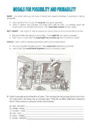 English Worksheets: Modals for Possibility and probability