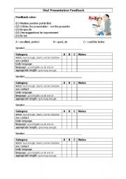 English Worksheet: Oral Presentation Evaluation form