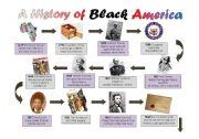 English Worksheet: A Timeline History of Black America - Slaves to President