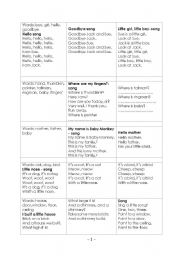 English Worksheet: Lesson plans for kindergarten