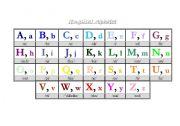 English Worksheet: Phonetic alphabet (easy pronunciation)