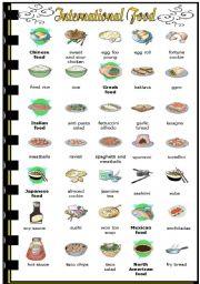 English Worksheets: International food