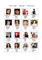 Worksheet about famous celebrities : pairwork for beginners
