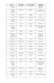 English Worksheets: List of business verbs