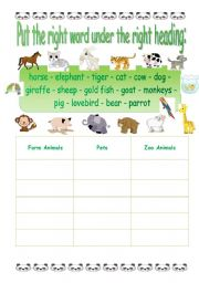 English Worksheets: put the right word under the right heading