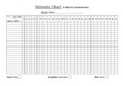 English worksheet: Behavior chart