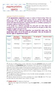 ARGUMENTATIVE WRITING (DIFFERENT TYPES OF ESSAY)