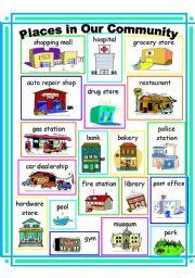English Worksheets: Community places Vocabulary
