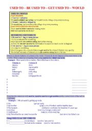 English Worksheet: Used to - Be used to - Get used to - Would