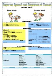 English Worksheet: Reported Speech ad Sequence of Tenses