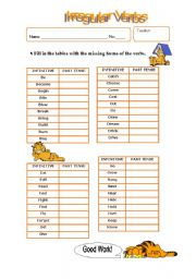 Irregular verbs list - Part I