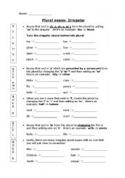 Writing Irregular Plural Nouns Worksheet Advanced | STUFF ...