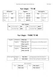 Verb ING Worksheets . Past Tense Ed Worksheet . Verbs Ending with Ed