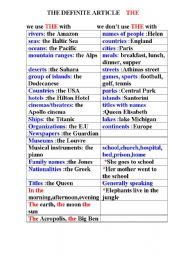DEFINITE and INDEFINITE ARTICLES: the, a, an