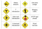 English Worksheet: Driving ROAD SIGNS Part FIVE