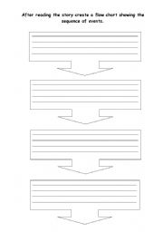 English Worksheets: Flowchart