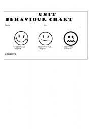 English Worksheets: UNIT BEHAVIOR CHART