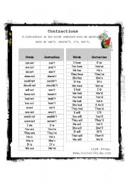 Contractions list