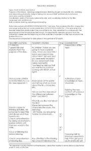 English Worksheet: HIGH SCHOOL MUSICAL 2 LESSON PLAN