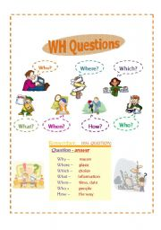 English Worksheets: WH Questions/ question words
