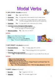 English Worksheets: Modal Verbs_Use and Meaning