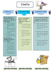 English Worksheet: used to exercises