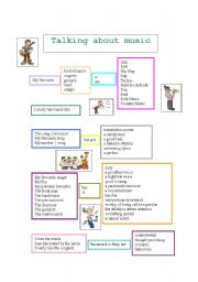 Talking about Music - useful phrases for students to describe their favourite music or songs