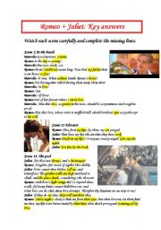 Romeo and Juliet Scenes keys