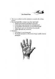 English Worksheets: The Hand Plan