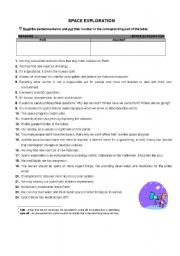 English Worksheet: Advantages and disadvantages of space exploration