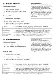 English Worksheet: The terminal- Chapter2