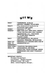 English Worksheets: 911 who/what/when/Where/why for teacher